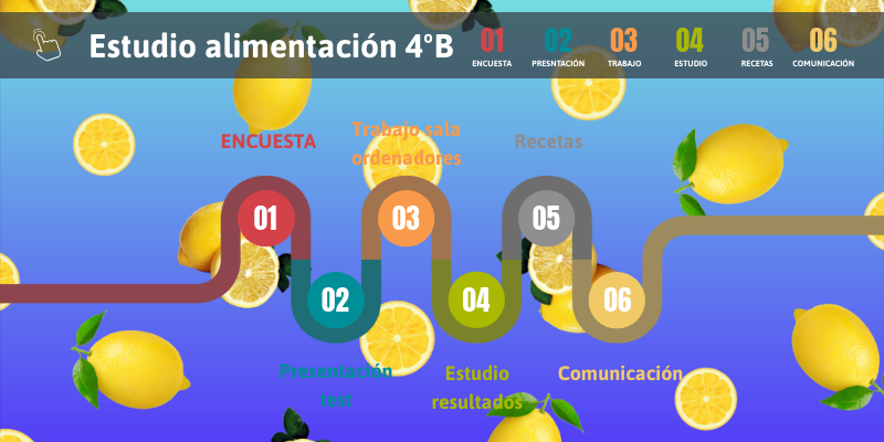 4ºB ALIMENTACIÓN by charoramosp on Genial.ly