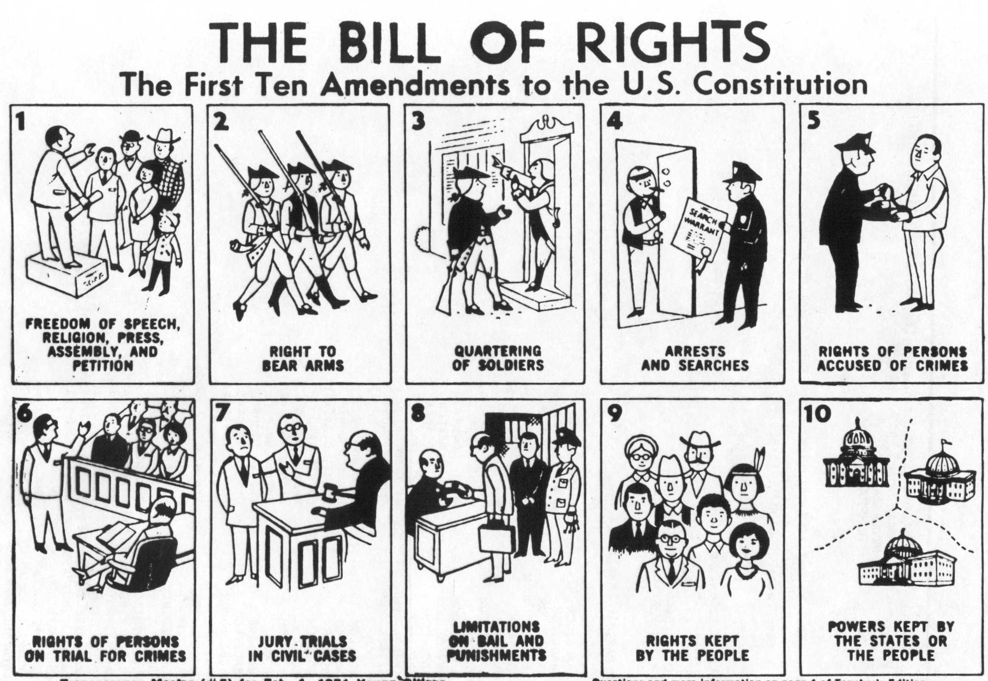 http://govbooktalk.files.wordpress.com/2013/12/cartoon-bill-of-rights-1971-young-citizen-teachers-guide.jpg