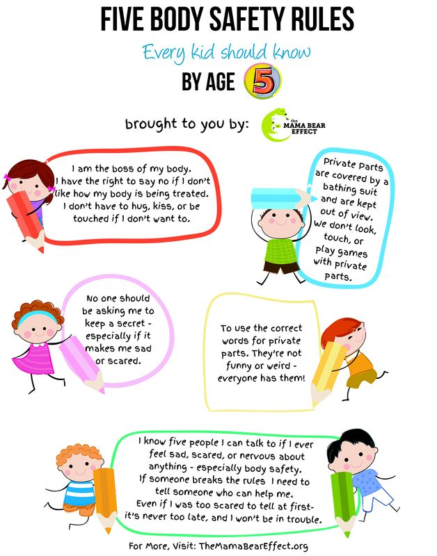 Pin by shraddha on SAFETY IN ECE SETTINGS | Pinterest | Parenting, Safety and Children