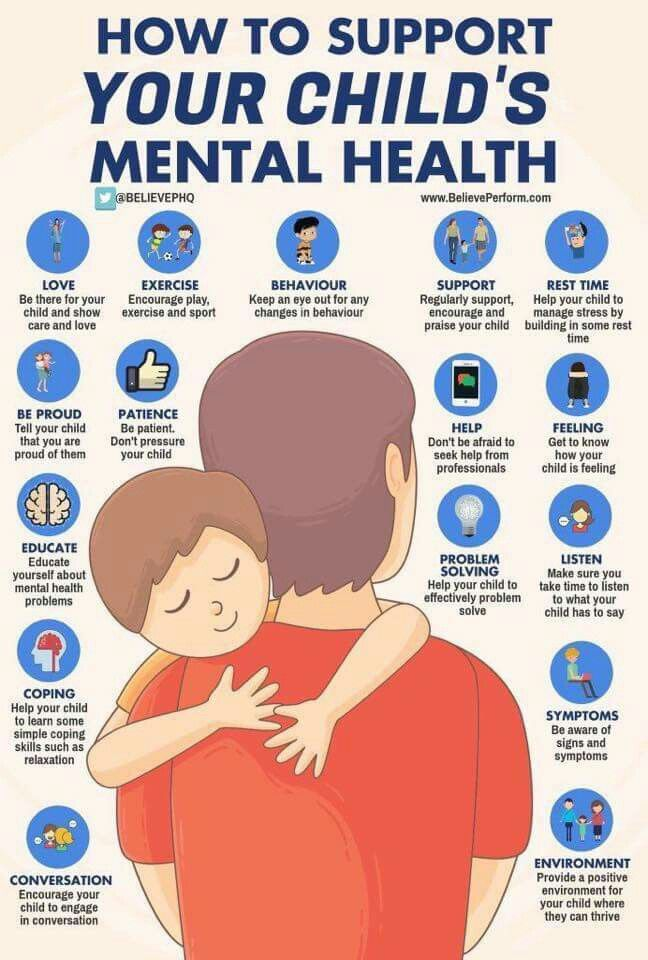 How to Support Your Child's Mental Health | School stuff | Pinterest | Parenting, Children and Kids mental health