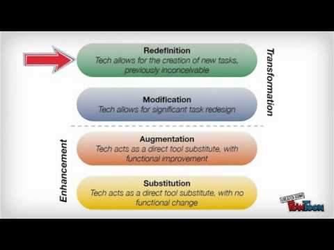 The SAMR Model Explained By Students