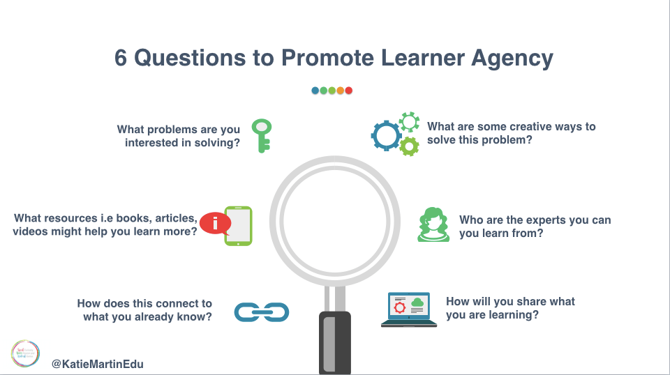 6 Questions that Promote Learner Agency