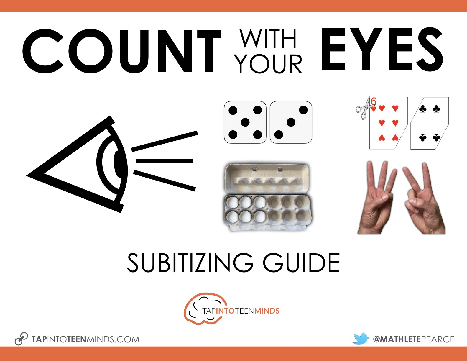 Counting With Your Eyes: The Importance of Subitizing For Developing Math Understanding