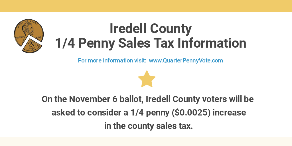 Iredell County 1/4 Penny Sales Tax Information by MGSD Information - Infogram
