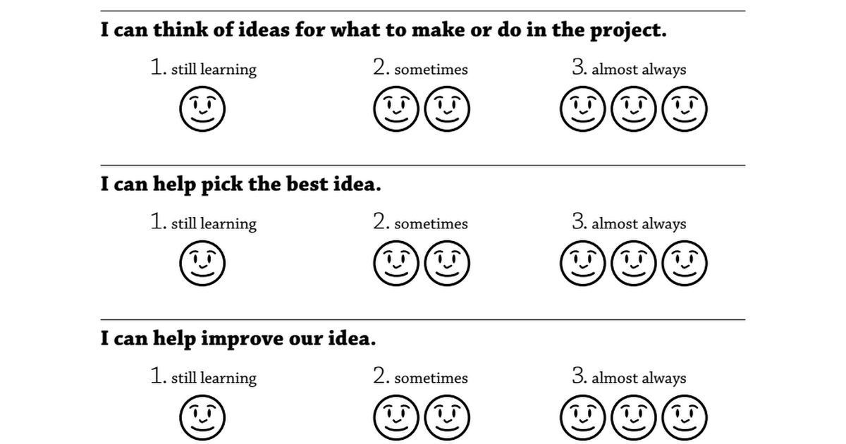 FreeBIEs_K-2_Creativity__Innovation_Rubric (1).pdf