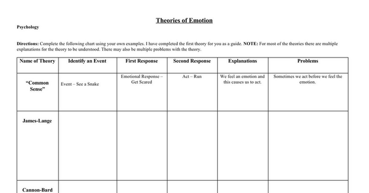 EmotionTheories of Emotion Chart