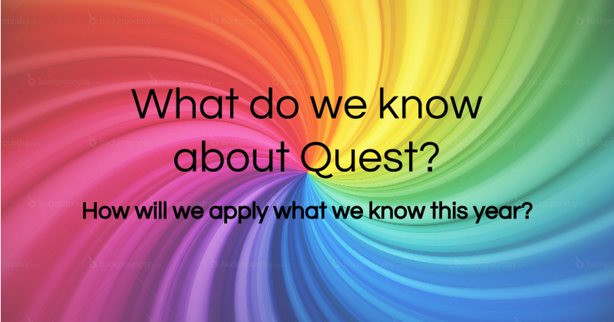 Grade 7 & 8: MindMapping for Quest 2015