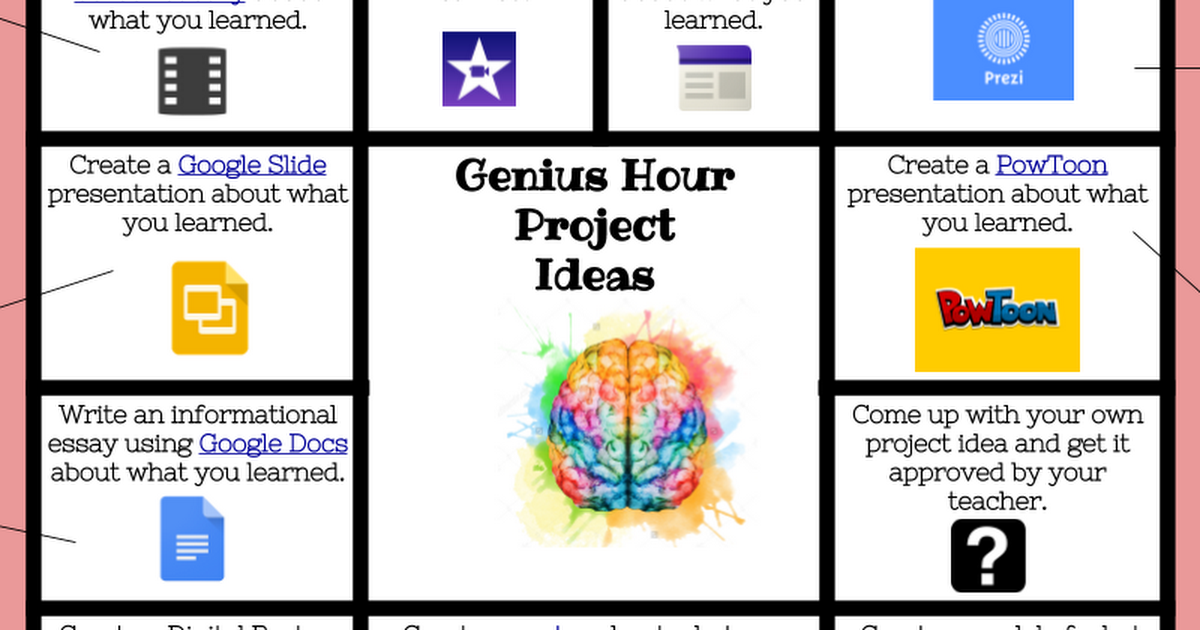 Genius Hour Project Choice Board