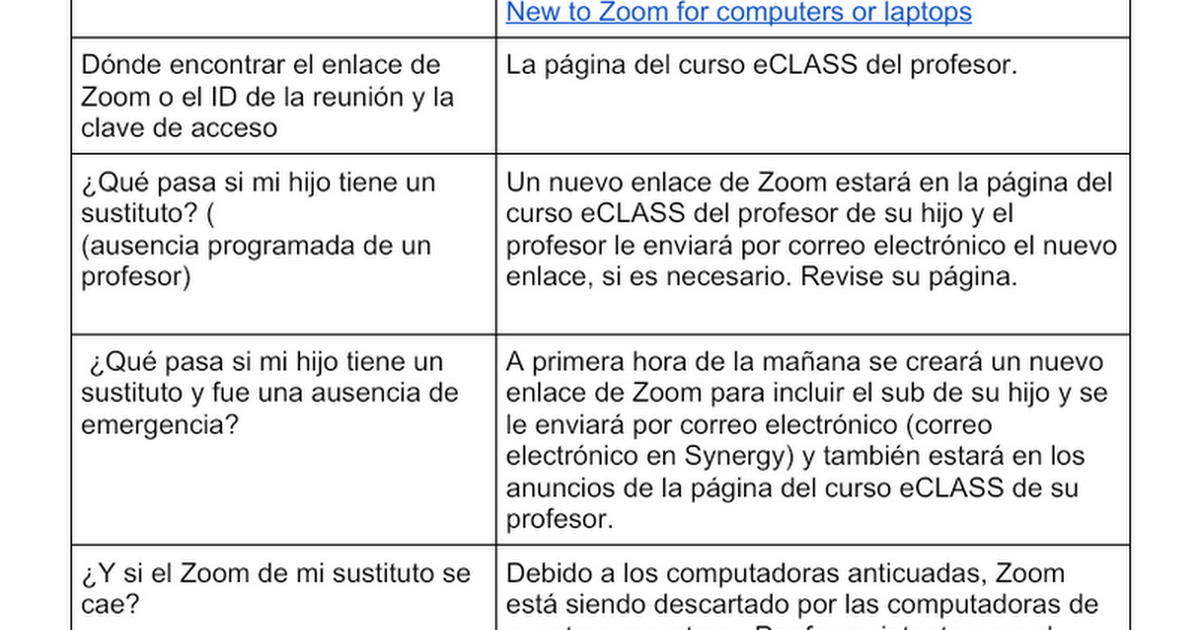 ESPANOL  Zoom Classrooms and Digital Subs