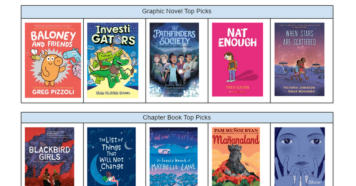K-5 New Book Recommendations - Spring 2020
