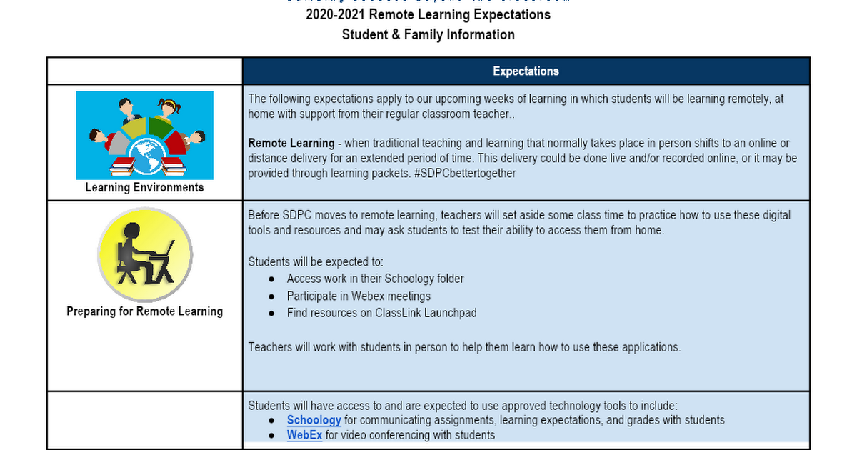 Remote Learning Expectations for Students & Families.docx