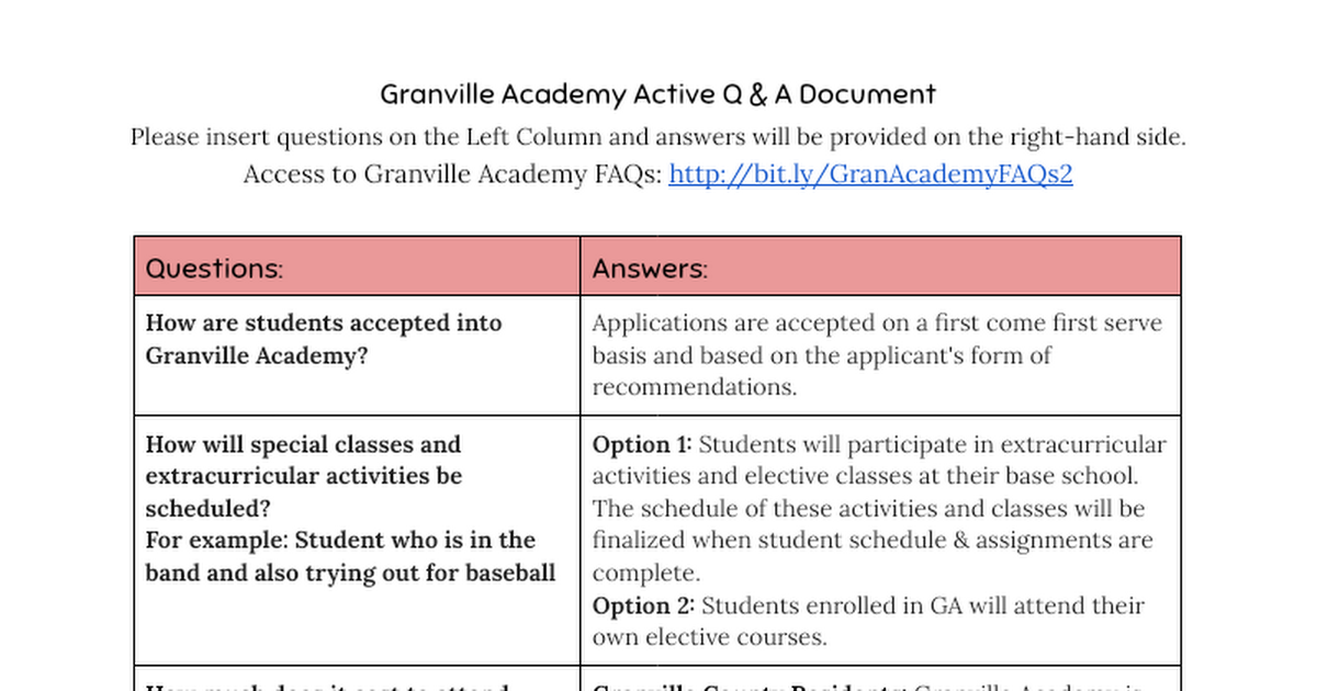 Granville Academy Questions and Answers
