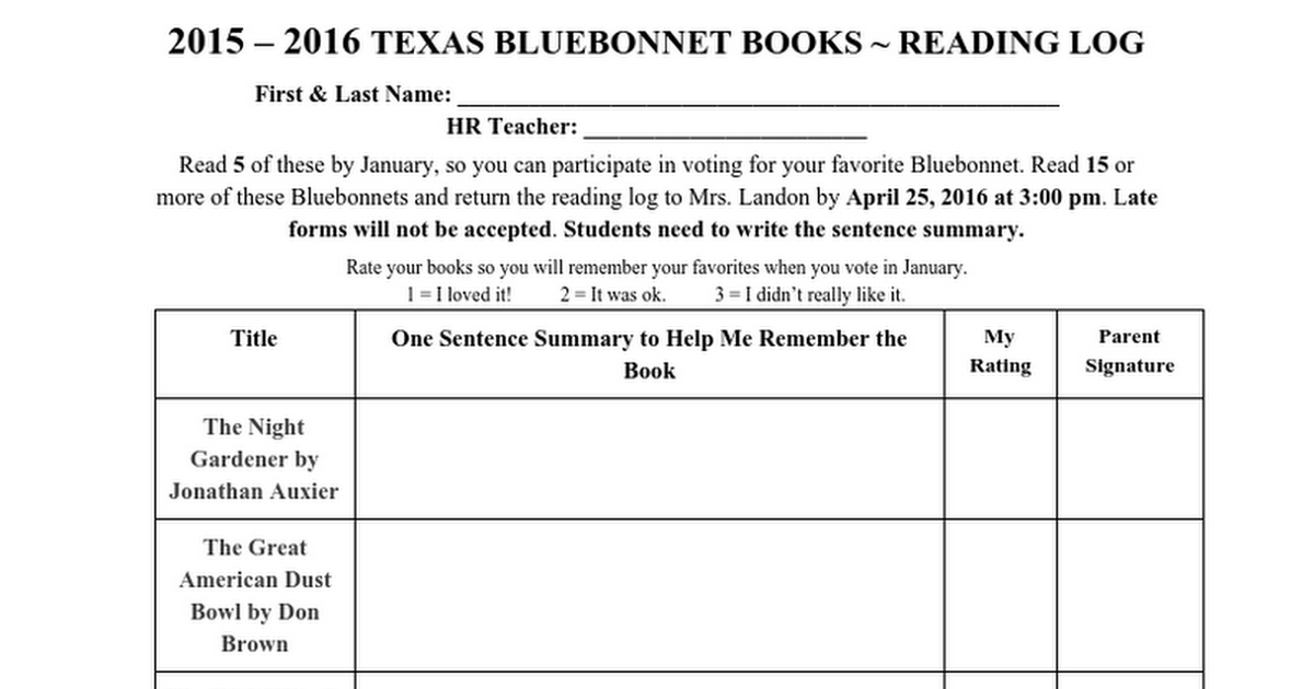 2015 – 2016 TEXAS BLUEBONNET BOOKS ~ READING LOG