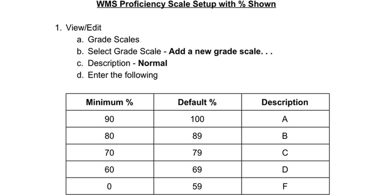 WMS Proficiency Scale Setup with % Shown