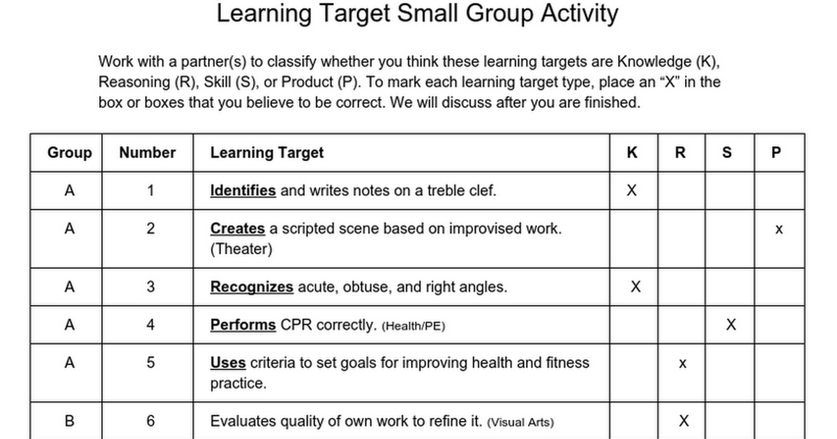Learning Target Small Group Activity