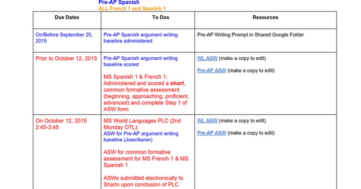 World Languages Checklist 2015/16