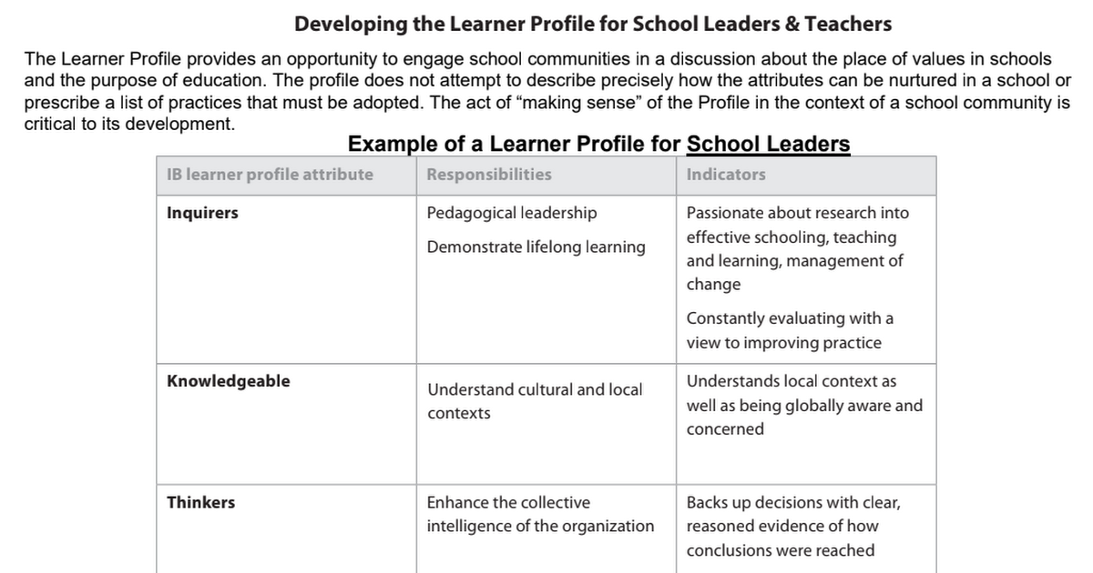 Developing the Learner Profile for School Leaders & Teachers.pdf