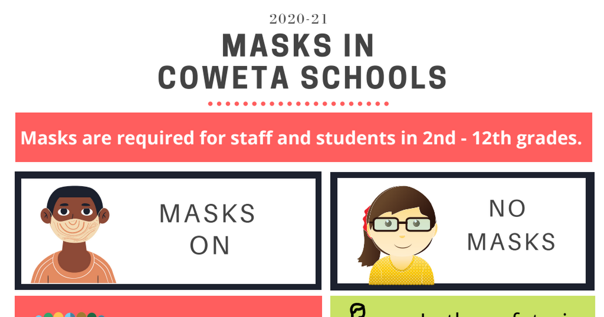 Masks in Coweta.pdf