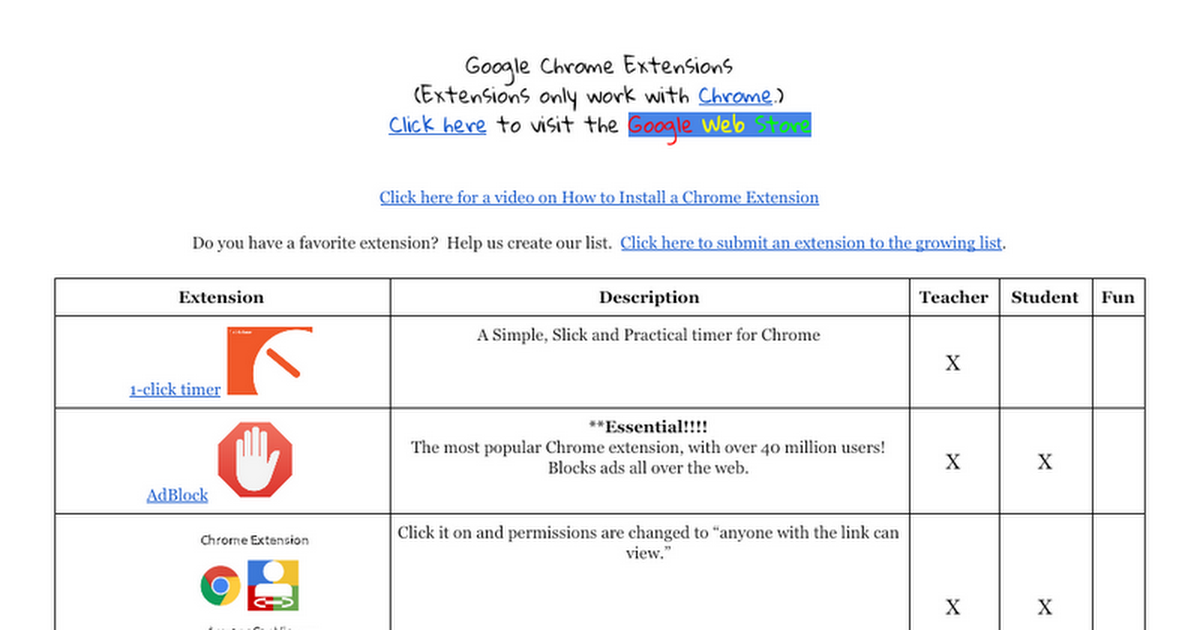 Google Chrome Extensions List