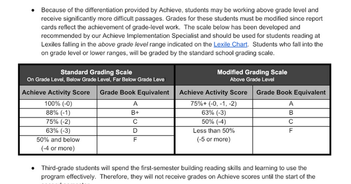 Achieve Grading Policy - Elementary