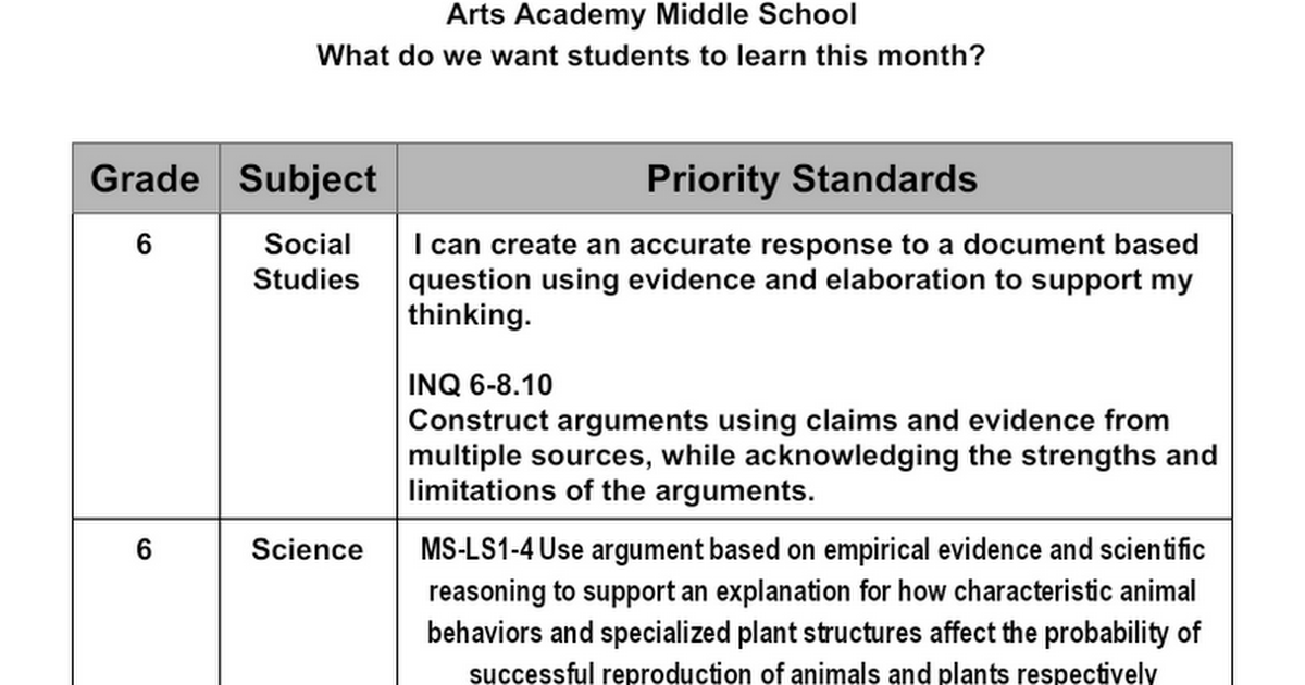 Arts Middle: Priority Standards November/December 2020