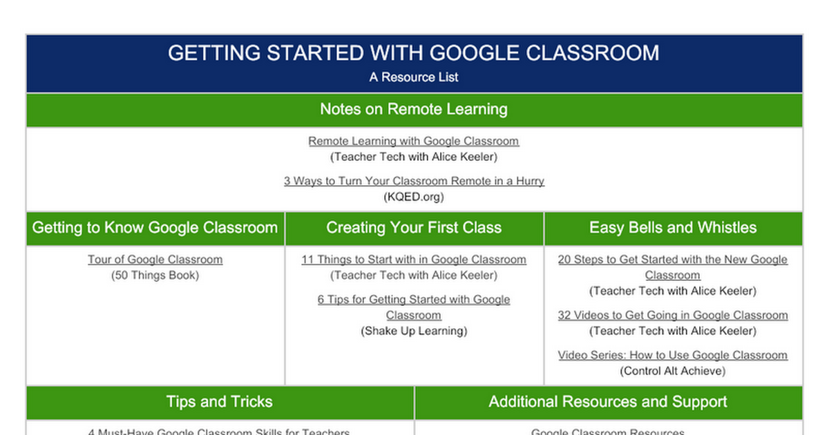 Google Classroom Resources