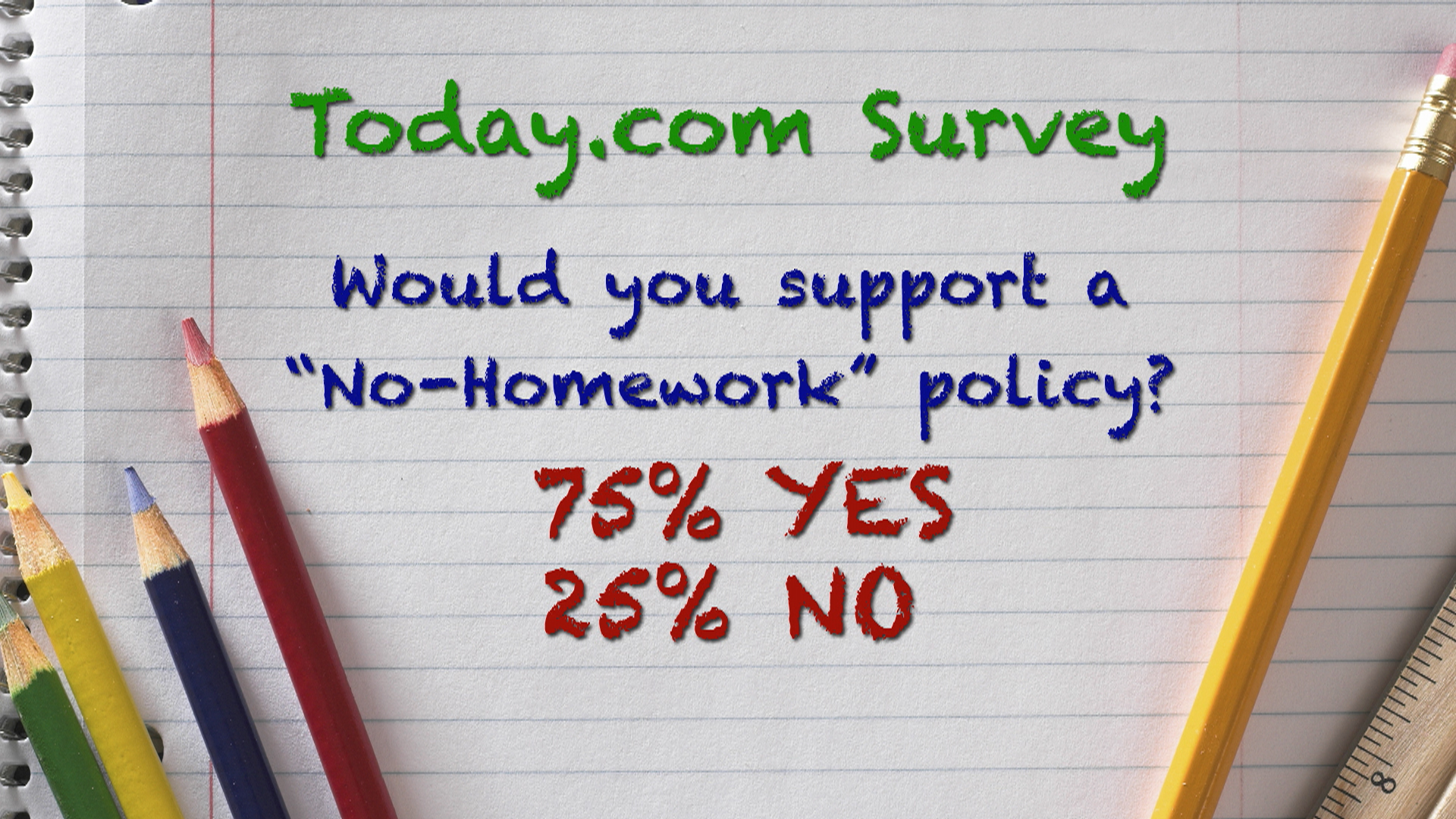 Should homework be banned?