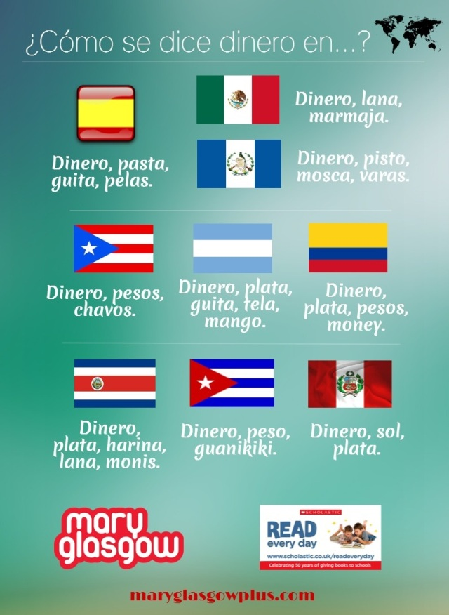 Money in Spanish speaking countries