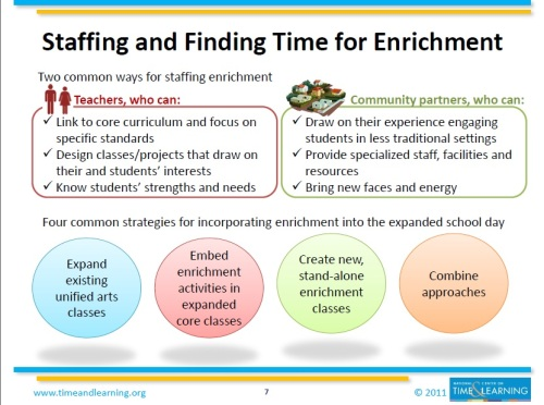Enrichment vs. Extension In the Regular Classroom
