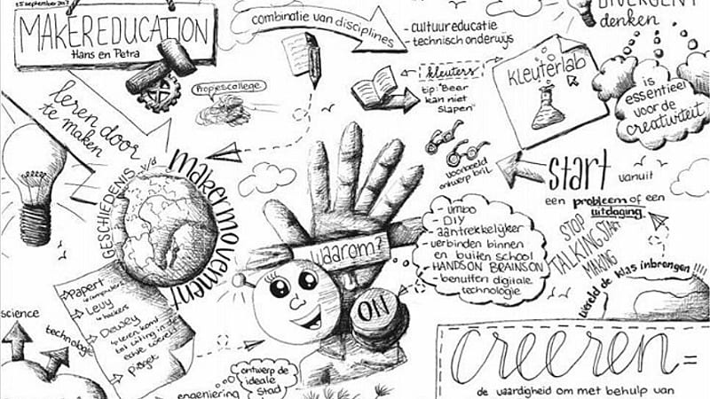 Sketchnotes in the Classroom: 10 Ideas to Get Started