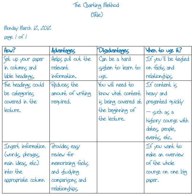 Charting Method - Note-Taking and Study Skills