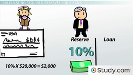Fractional Reserve System: Required and Excess Reserves - Free Macroeconomics Video