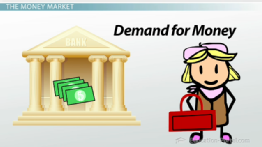 The Money Market: Money Supply and Money Demand Curves - Free Macroeconomics Video