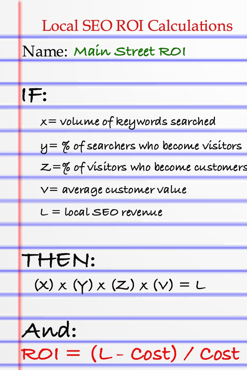 How to Calculate the Potential Return on Investment from Local SEO