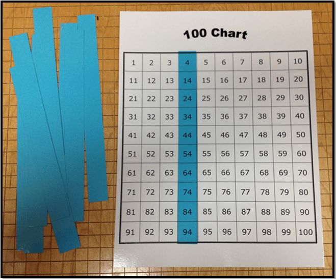 Counting by Tens off the Decade on a 100 Chart - Math Coach's Corner