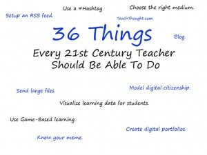 36 Things Every 21st Century Teacher Should Be Able To Do