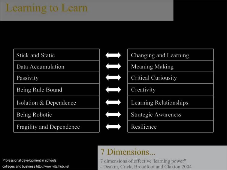 Learning To Learn: 7 Critical Shifts