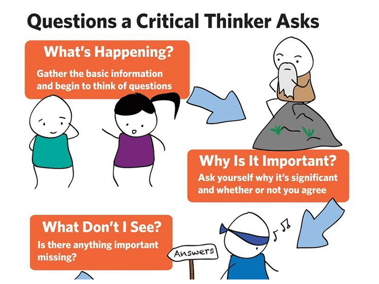 6 Critical Thinking Questions For Any Situation -