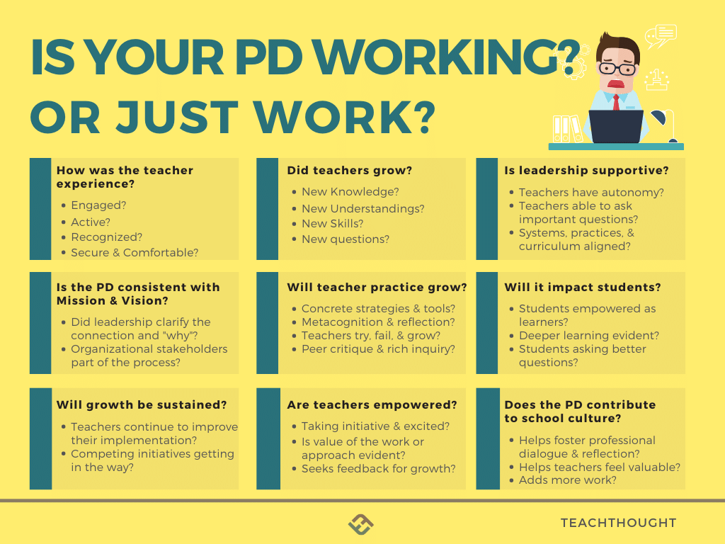 Is Your PD For Teachers Working--Or Just Work? -
