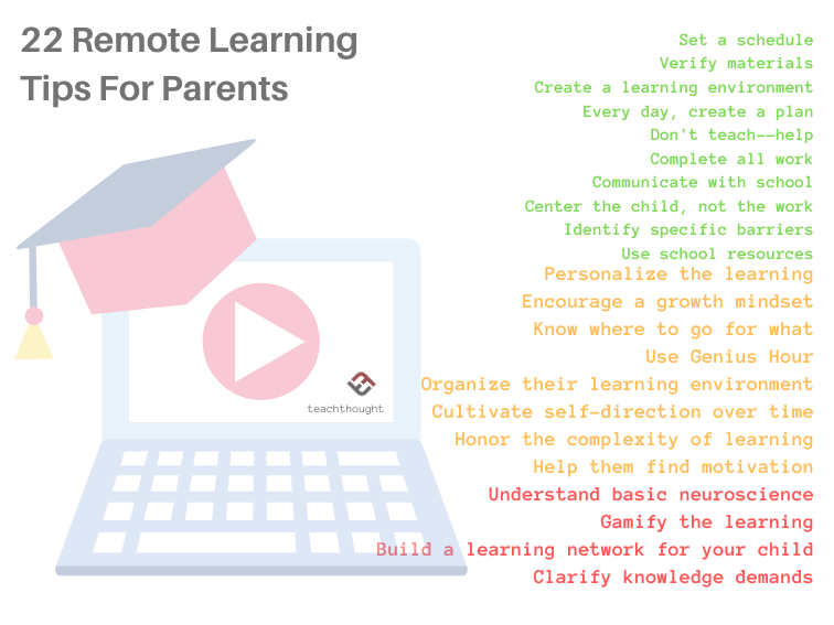 22 Remote Learning Tips For Parents Helping At Home -